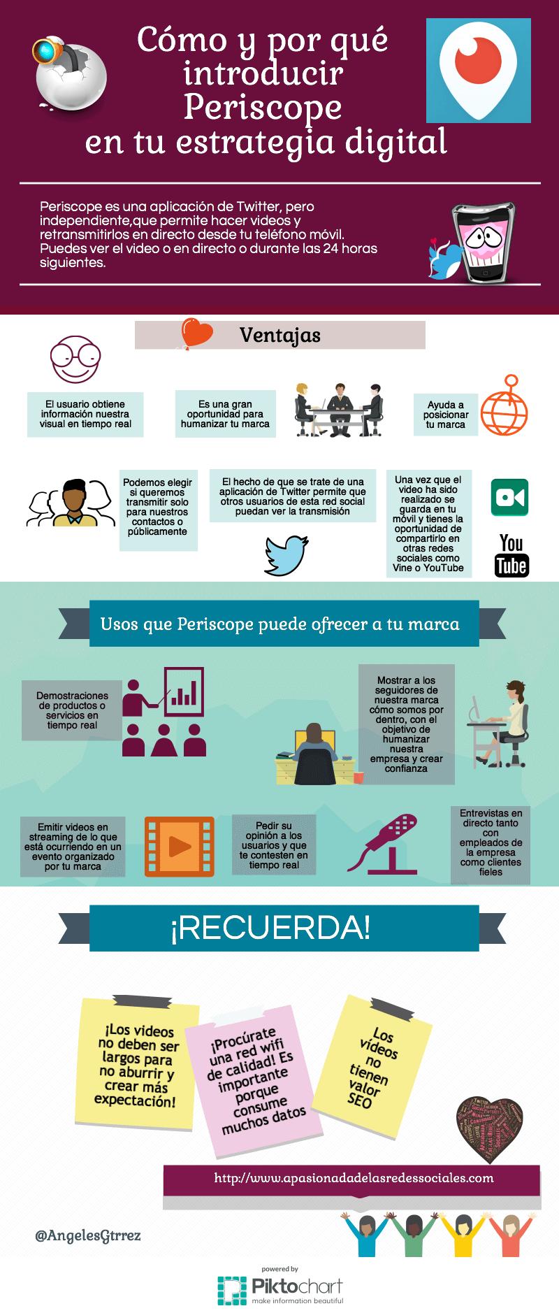 Infografías sobre redes sociales